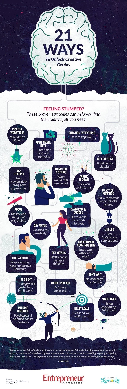 21 How to unlock creative genius #infographic