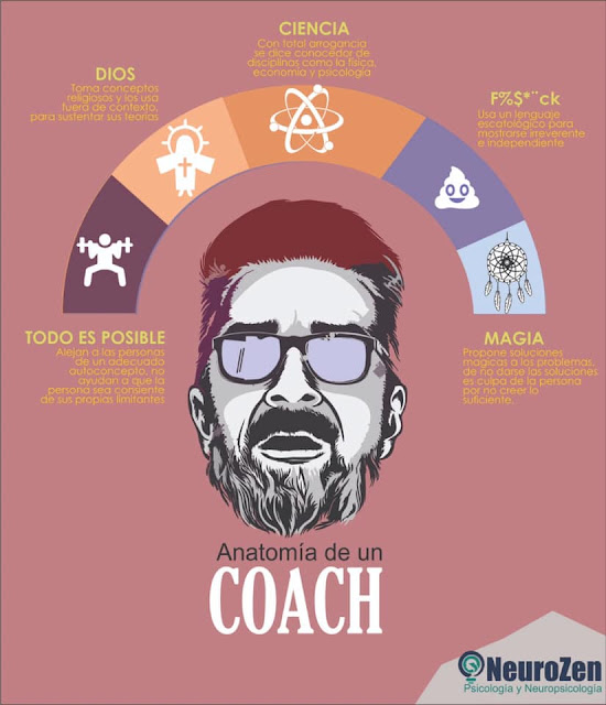 Anatomía de un coach