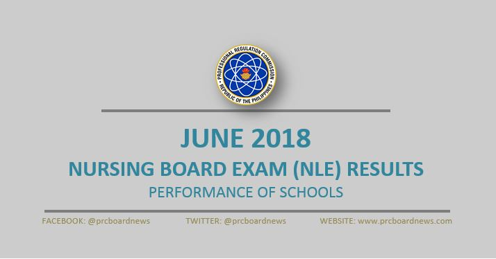 June 2018 nursing board exam NLE result: performance of schools