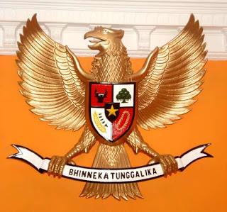 yang dimaksud Pancasila sebagai Kepribadian Bangsa Indonesia