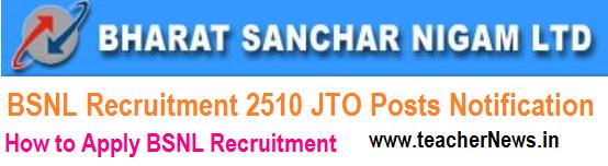 BSNL JTO Posts