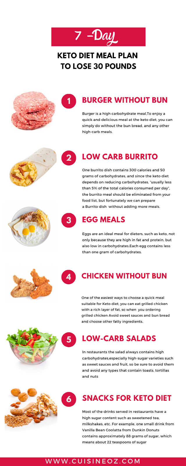 "keto diet for beginners or Ketogenic Diet, or as you may have heard of it ""The Keto Diet"". Committing to a keto diet meal plan can help solve no end of problems and help beginners weight loss #keto #ketorecipes #recipes #ketodiet #diet #dietplan"