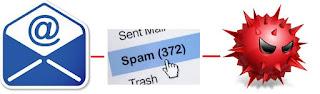 Mengamankan-Email