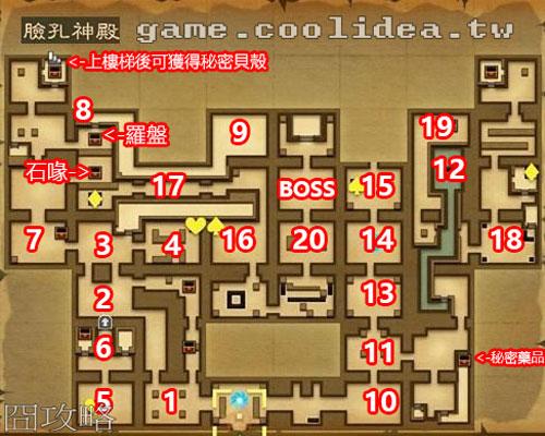 臉孔神殿攻略地圖