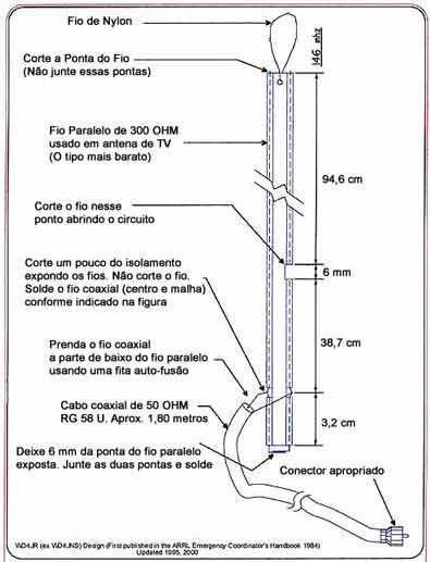 ANTENA PARA VHF COM FITA DE TV (300 OHMS)