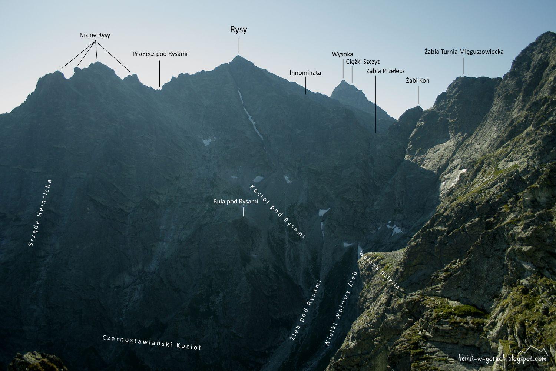 panorama z Kazalnicy Mięguszowieckiej