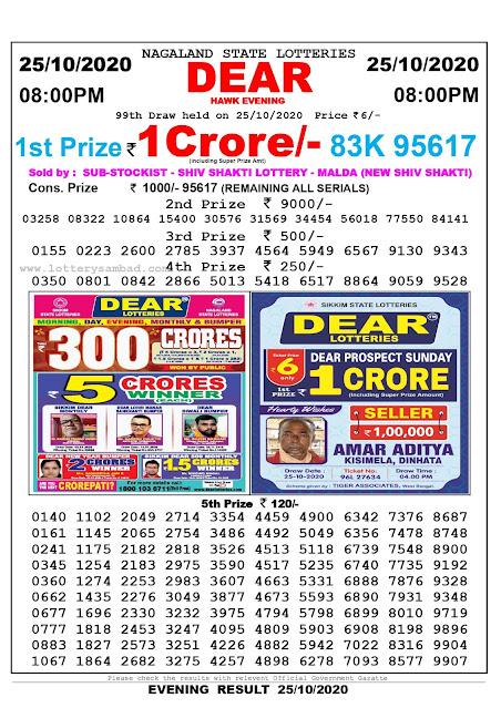Lottery Sambad 25-10-2020, Lottery Sambad 8 pm results, Nagaland Lottery Results, Lottery Sambad Today Results Live, Night results