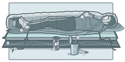 Tips Tidur Pulas di Gunung
