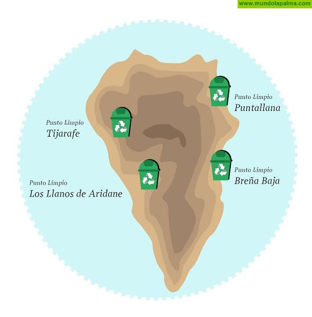 MAPA DE PUNTOS LIMPIOS DE LA PALMA