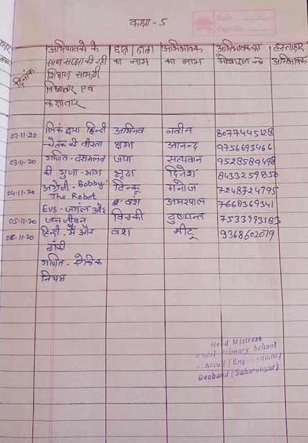ई पाठशाला फेज-2 रजिस्टर का भरा हुआ प्रारूप देखें - E Pathshala Phase 2 Register