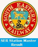 SER Station Master Result