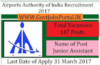 Airports Authority of India Recruitment 2017- 147 Post for Junior Assistant (Fire Service)
