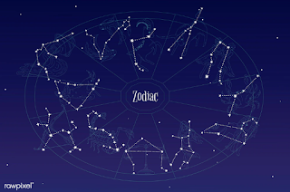 astrology in hindi by name