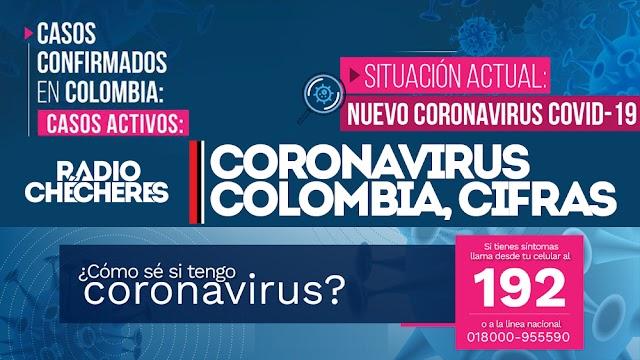 #Coronavirus #Colombia. La #Inmunidad hasta ahora se confirma por 8 meses luego de recuperarse
