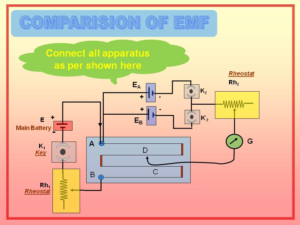 Physics Learn  Comparision Of Emf   Principle Of Potentiometer Gseb Std 11  U0026 12 Physics Practical