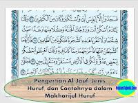 Pengertian Al Jauf, Jenis Huruf, dan Contohnya dalam Makhorijul Huruf