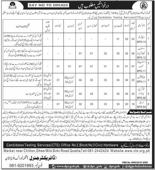 Food Department Balochistan Latest Jobs 2020