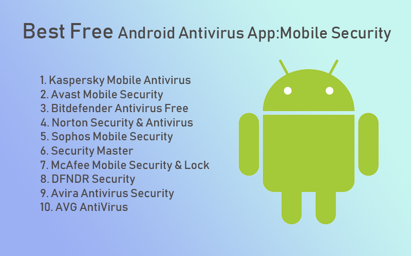 Best Free Android Antivirus App:Mobile Security