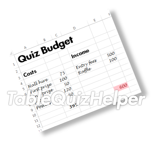 Table Quiz Helper: How to prepare a budget for your table quiz
