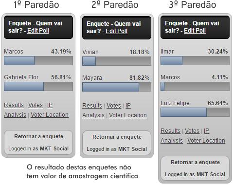 porcentagem de votos