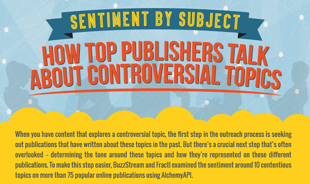 Sentiment By Subject How Top Publishers Talk About Controversial Topics