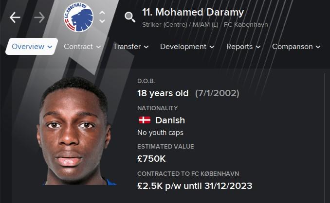 Mohamed Daramy FM21 Football Manager 2021 Wonderkid
