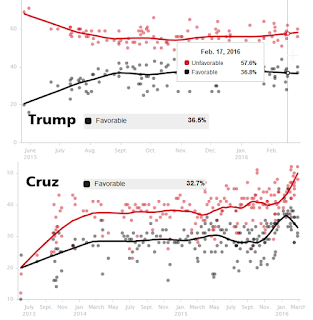 http://elections.huffingtonpost.com/pollster/ted-cruz-favorable-rating