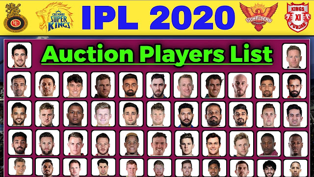 IPL 2020 player Auction