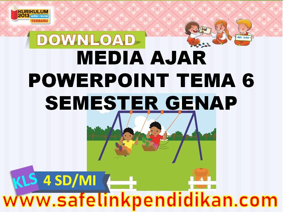 Media Ajar Powerpoint Tema 8 semester 2kelas 4 sd/mi