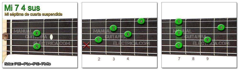 Acordes Guitarra Mi Séptima cuarta suspendida - E 7 4sus
