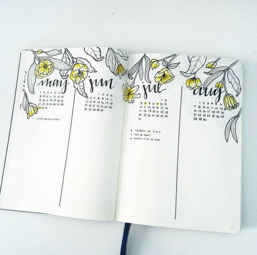 Example of Bullet Journal Future Log 1