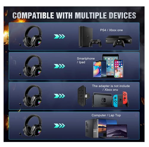 JRD&BS WINL Stereo Gaming Headset for Xbox One PS4 PS5