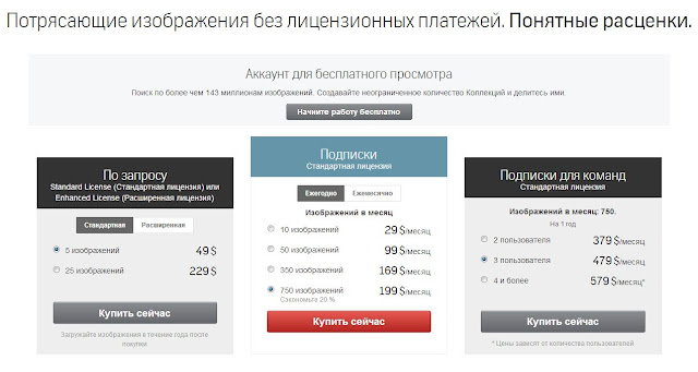 Расценки Shutterstock для покупателей
