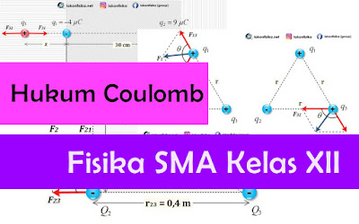 Konsep dan Contoh Soal Hukum Coulomb – Gaya Coulomb - Fisika SMA Kelas 12