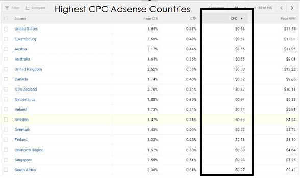 negara dengan cpc tertinggi,negara cpc tertinggi 2020,negara cpc adsense tertinggi,negara cpc tertinggi admob,negara dengan cpc adsense tertinggi,negara cpc tertinggi 2019,negara dengan cpc tertinggi 2019,daftar negara dengan cpc tertinggi,negara dengan nilai cpc tertinggi