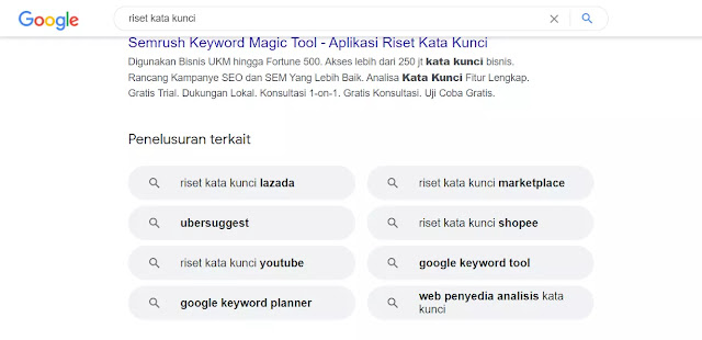LSI Keyword