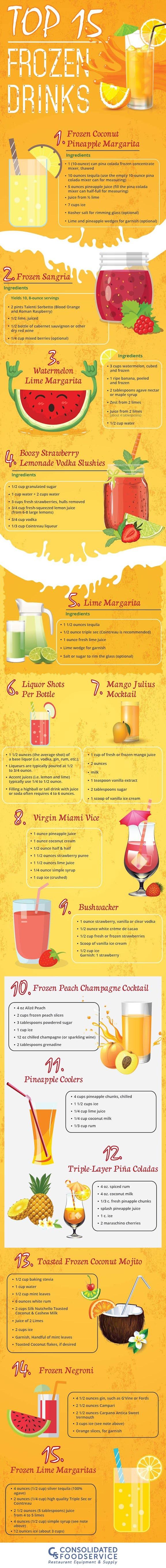 Top 15 Frozen Drinks #infographic