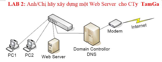 [ Webserver - Mailserver ] Lab Bài 2