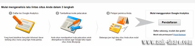 Pendaftaran Google Analytics