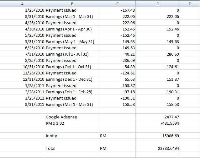 google+adsense+income.JPG