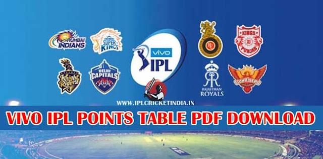 Indian Premier League points table pdf download