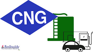 Full-Form of CNG