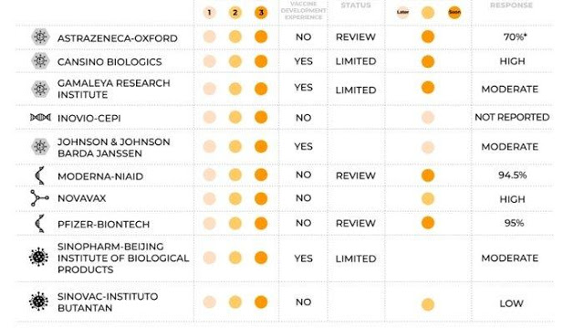 Al Jazeera Ungkap Fakta, Ada 20 Negara tapi Hanya Indonesia yang Pesan Vaksin Covid-19 Buatan China