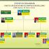 Struktur Organisasi KUA Kec. Karanglewas