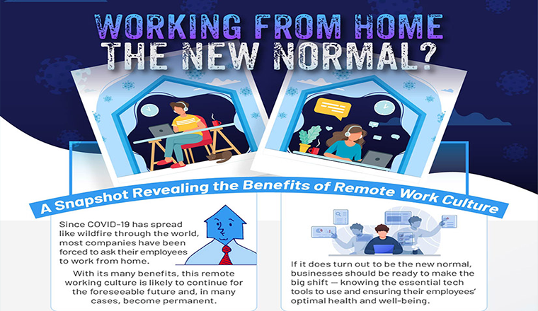 Working at Home: The New Normal? #infographic