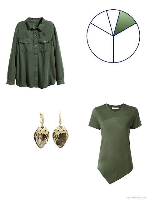 green accent pieces for a capsule travel wardrobe