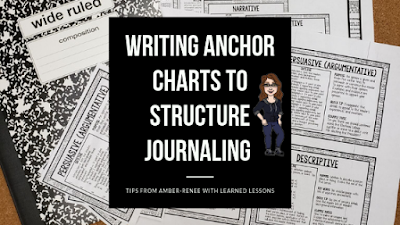 writing anchor charts, writing reference sheets, anchor charts