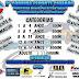 2º Corrida Esporte Cidadão em Cantagalo