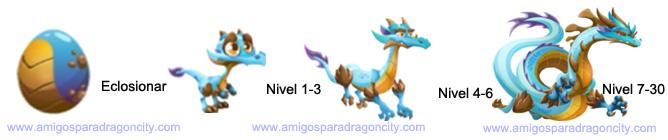 imagen del crecimiento del dragon monstruoso