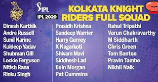 VIVO IPL 2020: KKR Full Team Squads, Strength,Weakness
